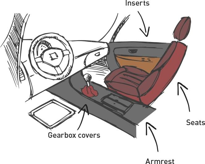 Hybrid P2 Automotive
