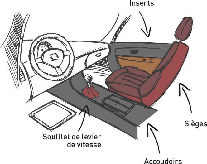 Cotting dessin Automotive hybrid p2