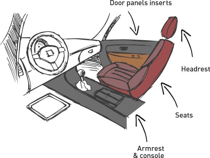 Tep automotive