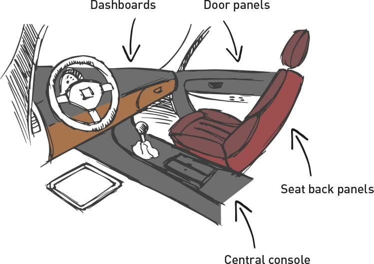 Haptica automotive
